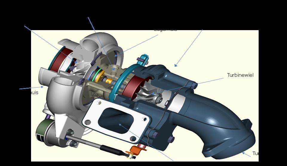 Hoe werkt een turbo cabo turbo technologies - Hoe een stuk scheiden ...